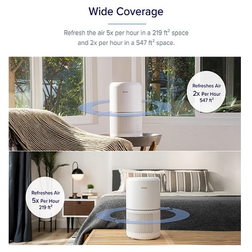 Levoit Air Purifier For Home Allergies